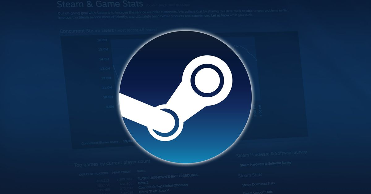 Valve launches Steam Labs with experiments for how to make games easier to find