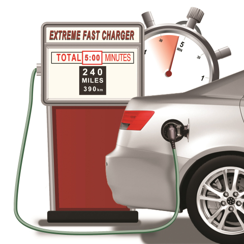 Enevate Commercializing New Low Cost Battery Technology Providing Extreme Fast Charging and Long Range for Electric Vehicles