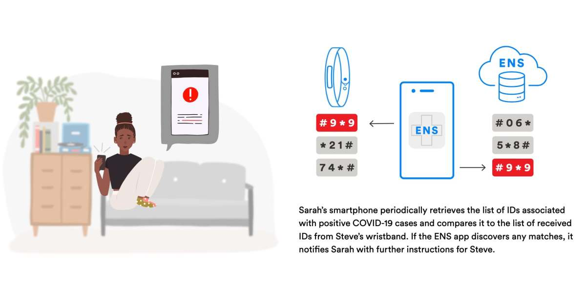 Bluetooth SIG plans COVID-19 exposure-tracing support for wearables