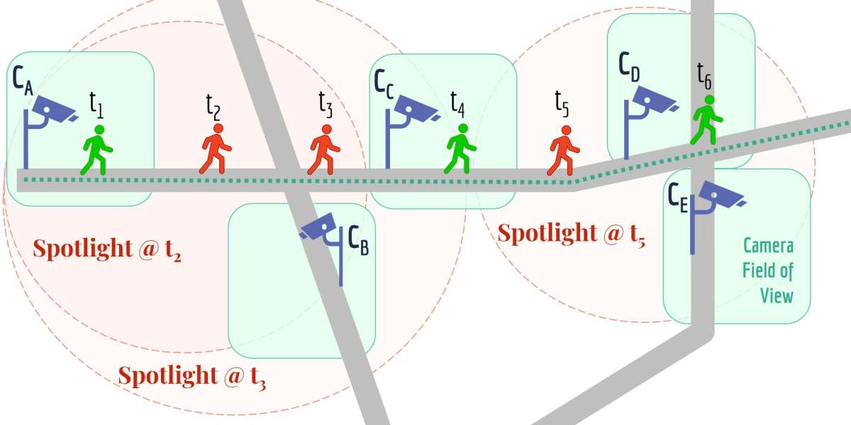 Computer vision researchers develop city-scale smart tracking platform
