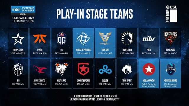 CS:GO: IEM Katowice 2021 — Everything You Need To Know