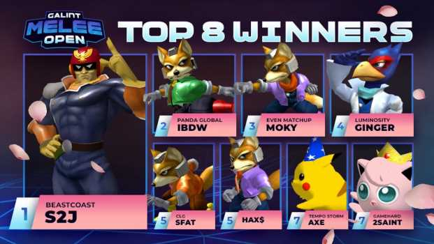 Four takeaways from Galint Melee Open: Spring Edition