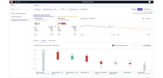 Analytics shop Sisu's new tool automates search results visualizations