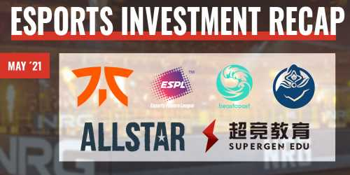 May Investment Recap: Fnatic Adds Funds to Grow Asia-Pacific Presence, Early-Stage Investments, and Acquisitions – The Esports Observer