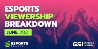 Esports viewership breakdown with Esports Charts: June 2021 – Esports Insider